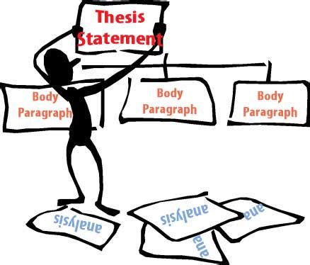 How to write a good discussion for thesis
